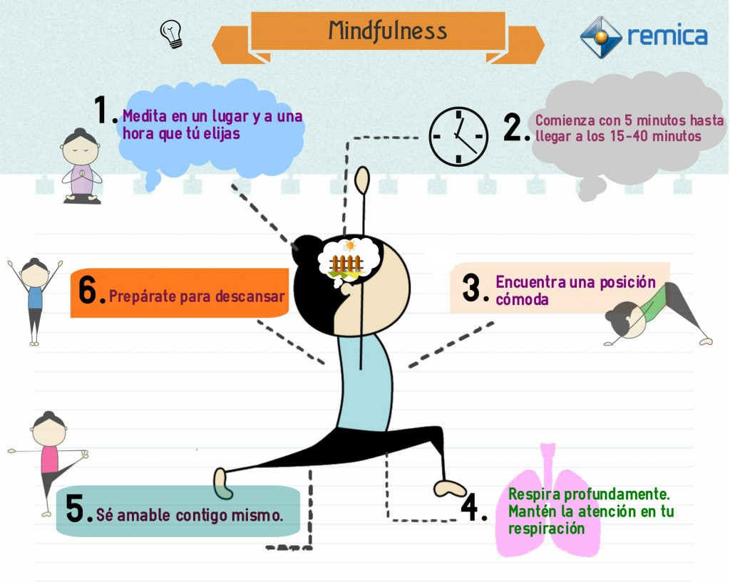 Mindfulness: claves para practicarlo
