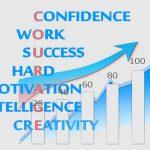 Motivación laboral: Estadísticas 2016